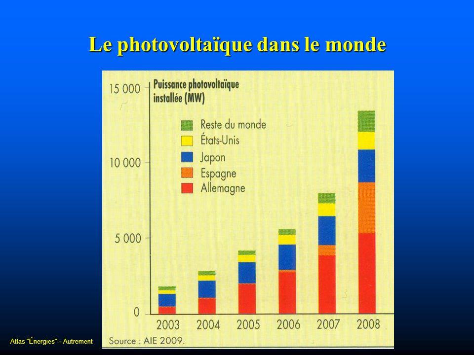 Le photovoltaïque dans le monde Atlas