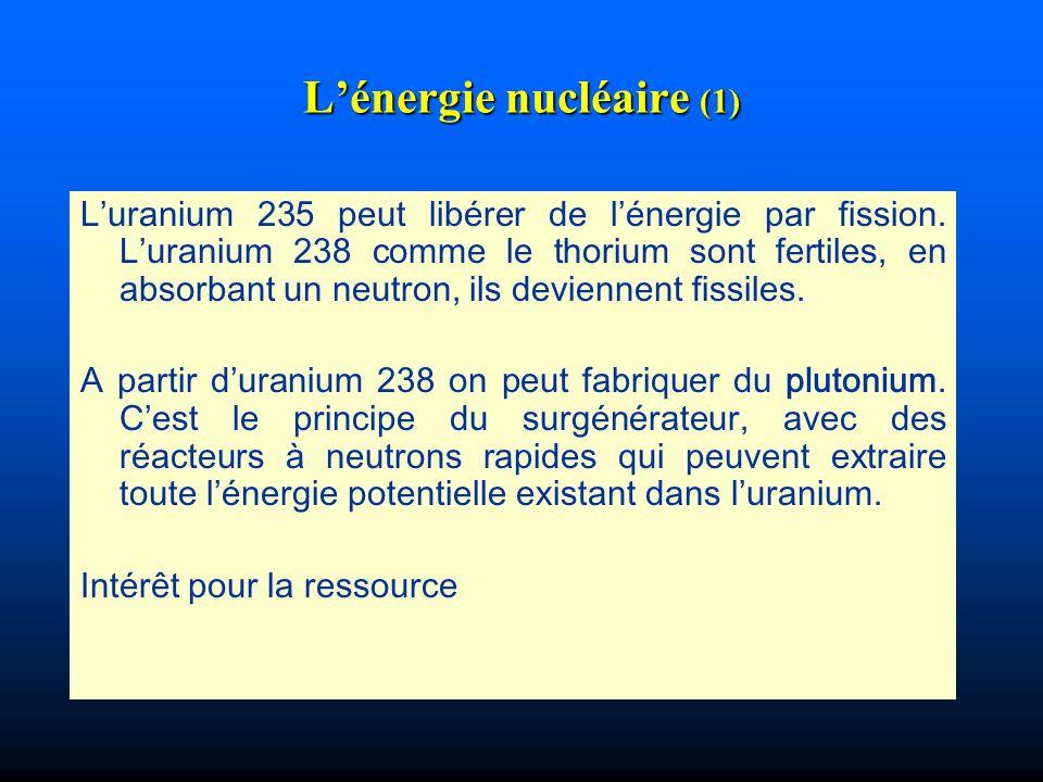 Lénergie nucléaire (1) Luranium 235 peut libérer de lénergie par fission. Luranium 238 comme le thorium sont fertiles, en absorbant un neutron, ils de