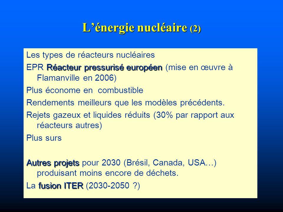 Lénergie nucléaire (2) Les types de réacteurs nucléaires Réacteur pressurisé européen EPR Réacteur pressurisé européen (mise en œuvre à Flamanville en