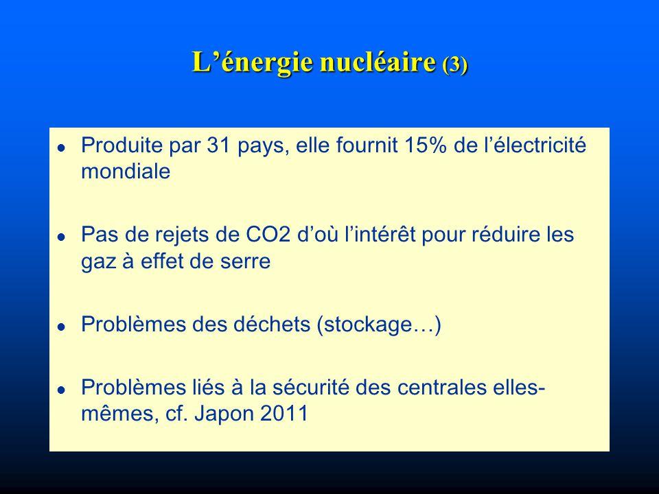 Lénergie nucléaire (3) l Produite par 31 pays, elle fournit 15% de lélectricité mondiale l Pas de rejets de CO2 doù lintérêt pour réduire les gaz à ef