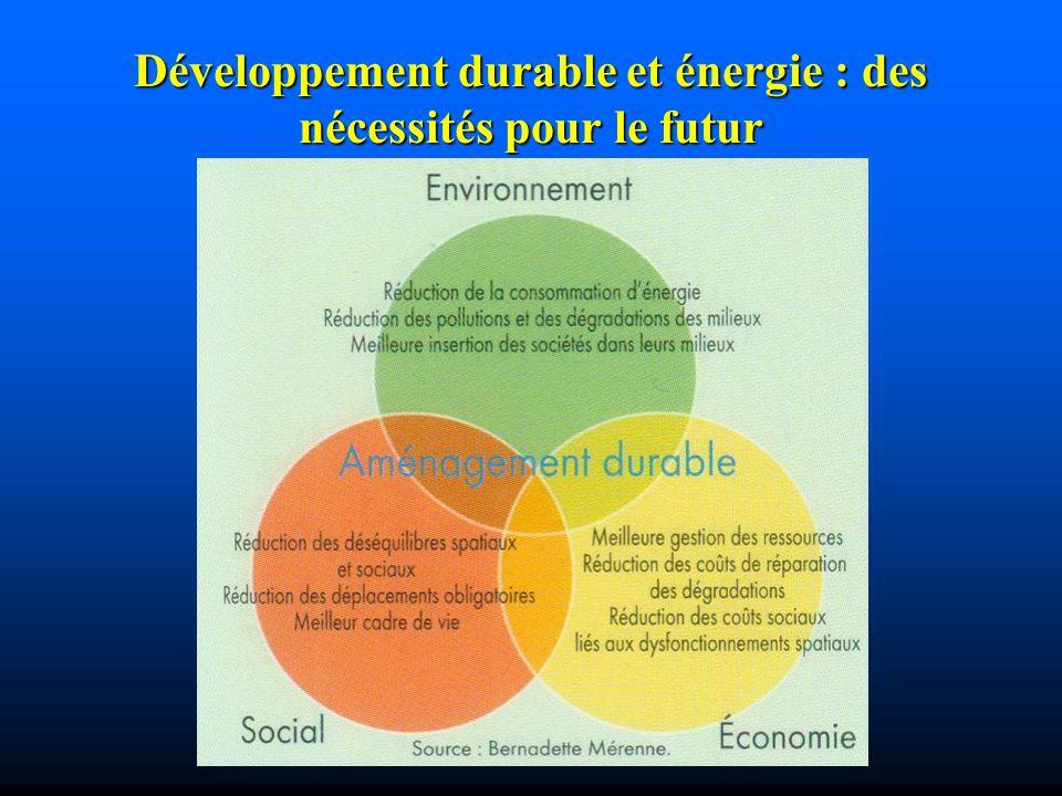 Développement durable et énergie : des nécessités pour le futur