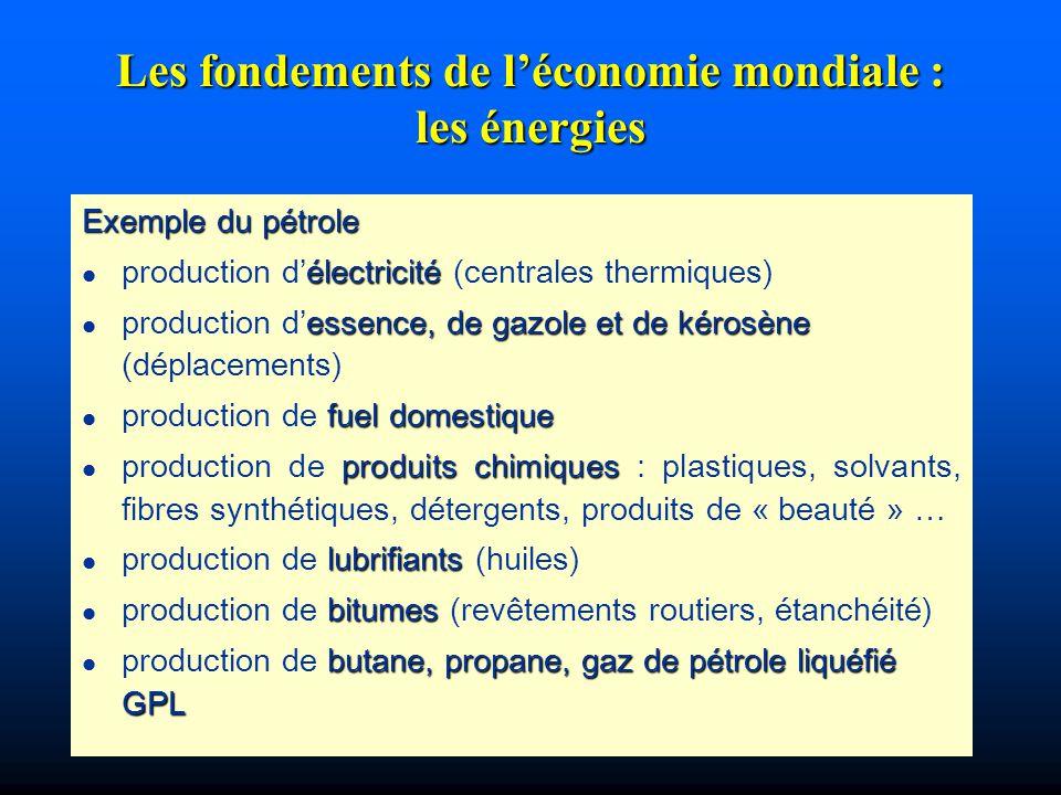 Les fondements de léconomie mondiale : les énergies Exemple du pétrole électricité l production délectricité (centrales thermiques) essence, de gazole