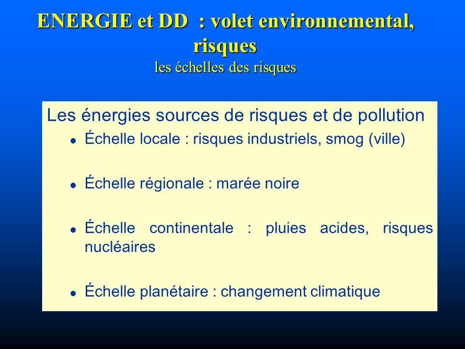 Les énergies sources de risques et de pollution Échelle locale : risques industriels, smog (ville) Échelle régionale : marée noire Échelle continental