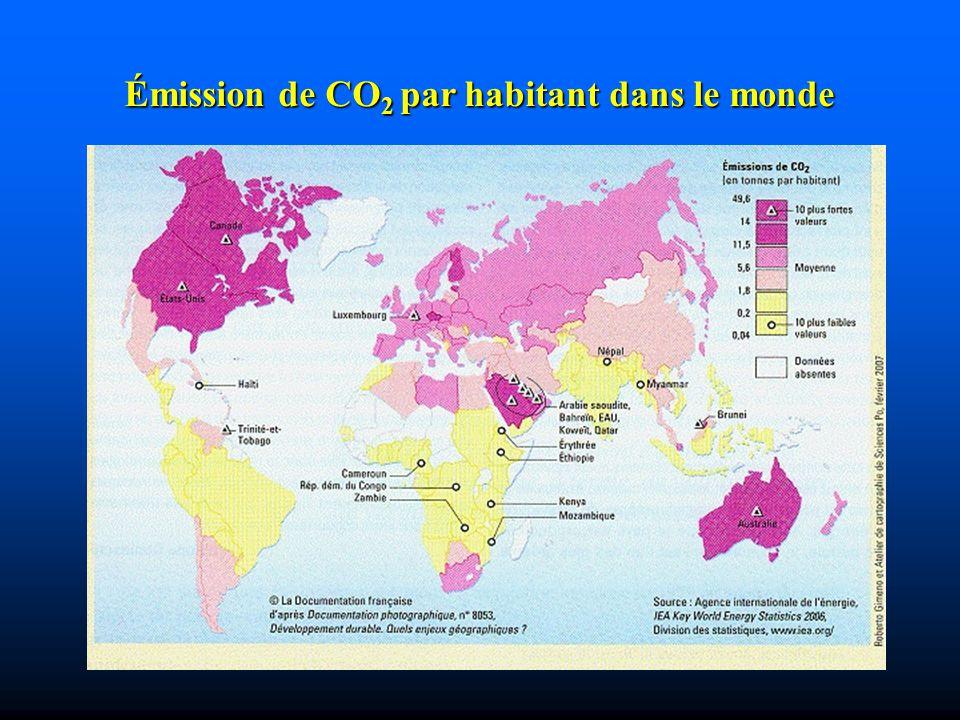 Émission de CO 2 par habitant dans le monde