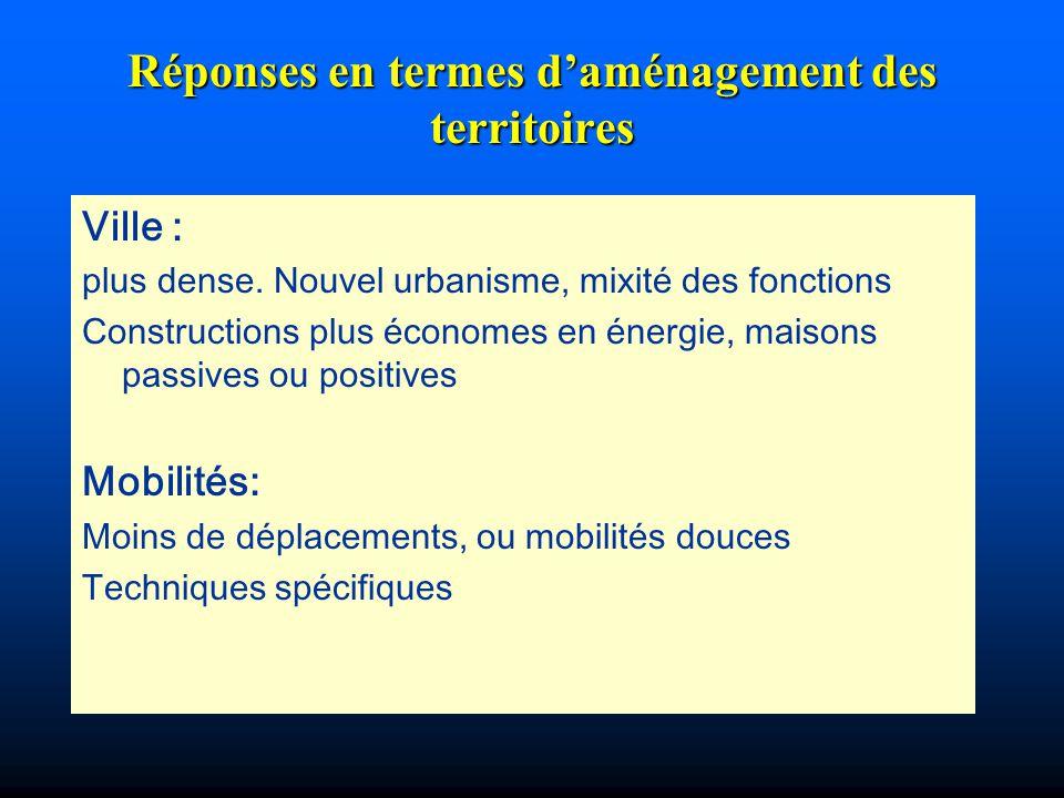 Réponses en termes daménagement des territoires Ville : plus dense. Nouvel urbanisme, mixité des fonctions Constructions plus économes en énergie, mai