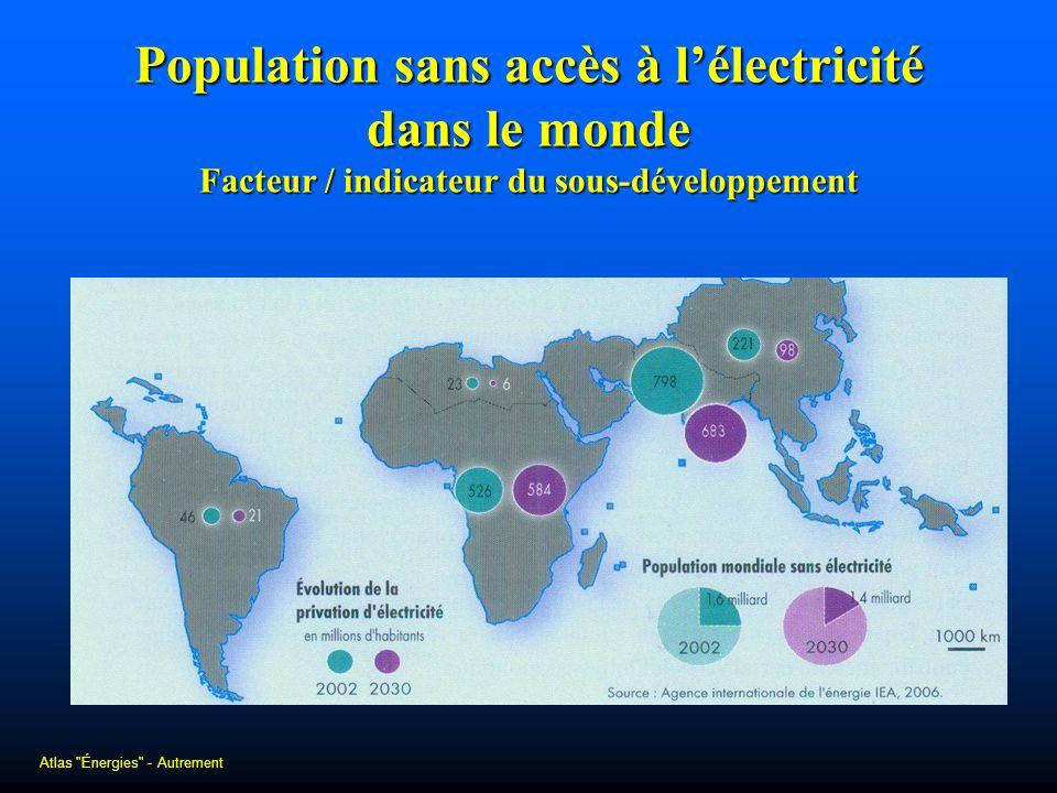 Population sans accès à lélectricité dans le monde Facteur / indicateur du sous-développement Atlas