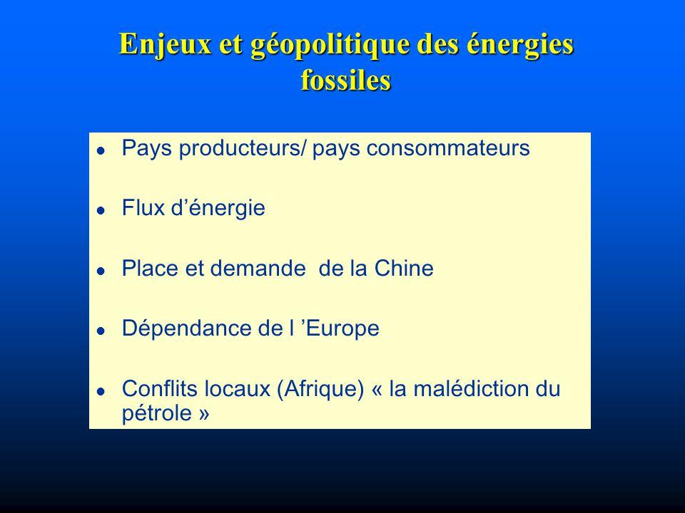 l Pays producteurs/ pays consommateurs l Flux dénergie l Place et demande de la Chine l Dépendance de l Europe l Conflits locaux (Afrique) « la malédi