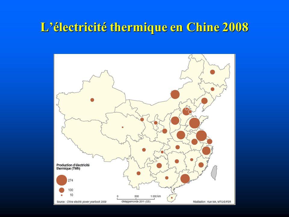 Lélectricité thermique en Chine 2008