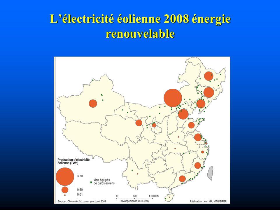Lélectricité éolienne 2008 énergie renouvelable