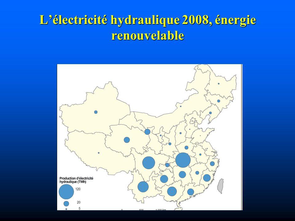 Lélectricité hydraulique 2008, énergie renouvelable
