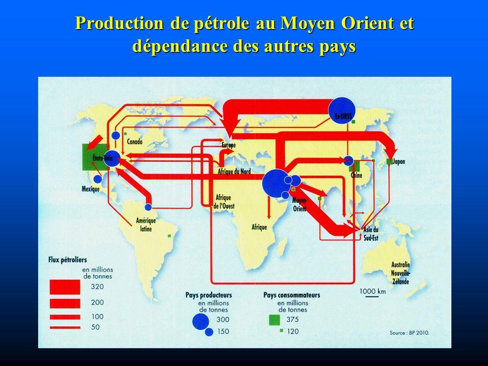 Production de pétrole au Moyen Orient et dépendance des autres pays Production de pétrole au Moyen Orient et dépendance des autres pays