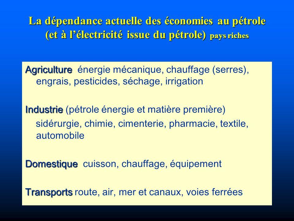 La dépendance actuelle des économies au pétrole (et à lélectricité issue du pétrole) pays riches Agriculture Agriculture énergie mécanique, chauffage