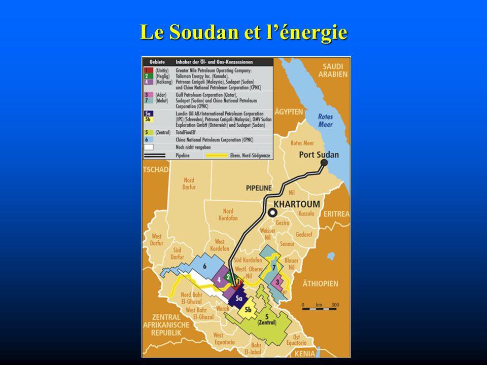 Le Soudan et lénergie