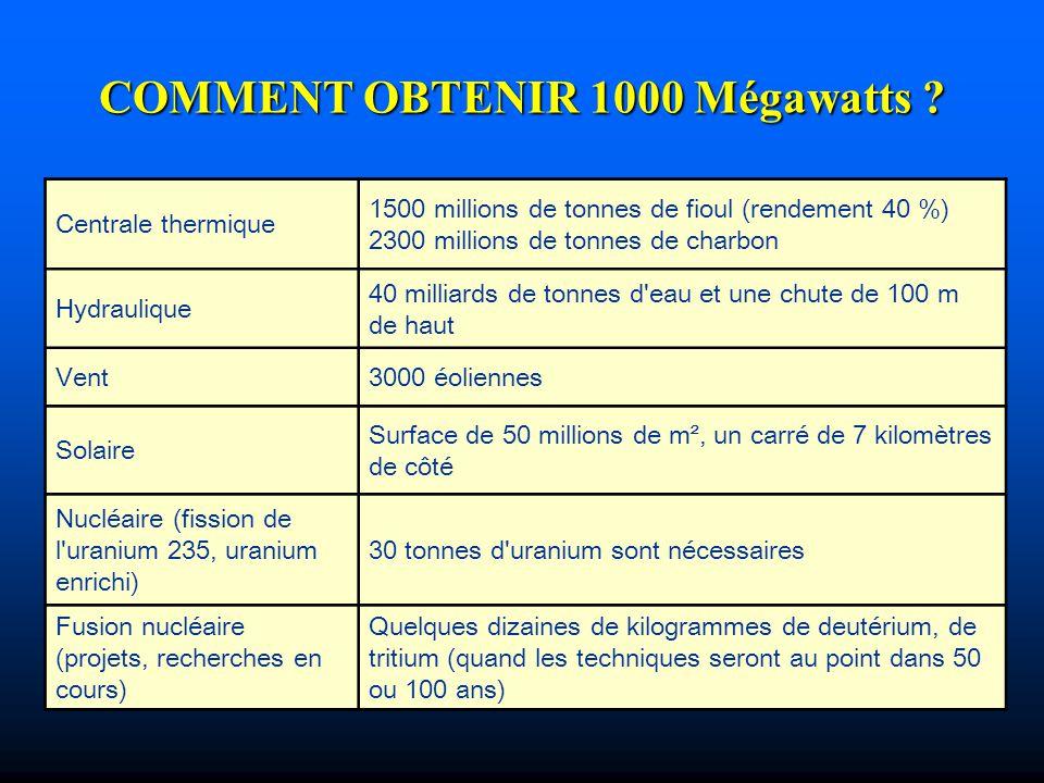 COMMENT OBTENIR 1000 Mégawatts ? Centrale thermique 1500 millions de tonnes de fioul (rendement 40 %) 2300 millions de tonnes de charbon Hydraulique 4