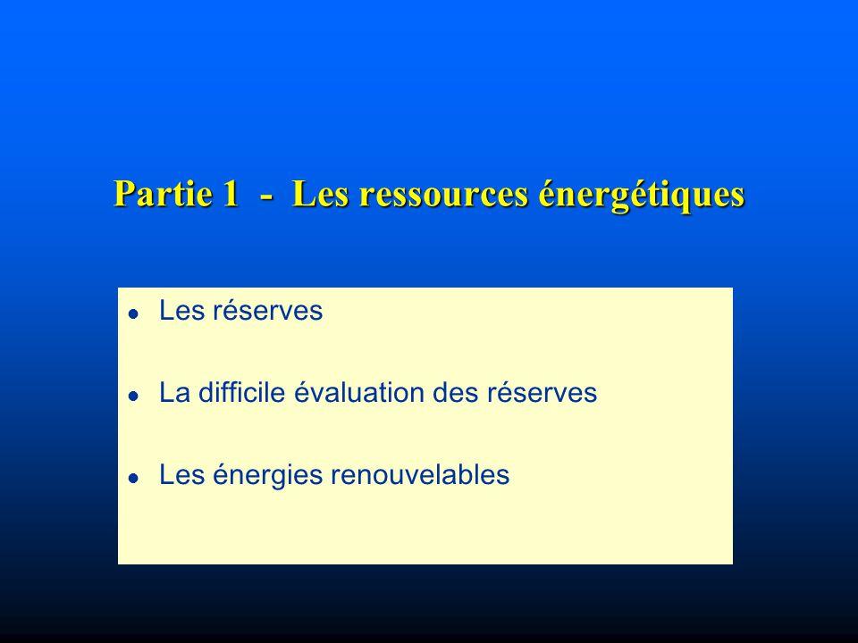 Partie 1 - Les ressources énergétiques l Les réserves l La difficile évaluation des réserves l Les énergies renouvelables