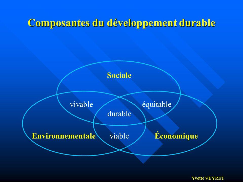 Yvette VEYRET Sociale EnvironnementaleÉconomiqueviable durable vivableéquitable Composantes du développement durable