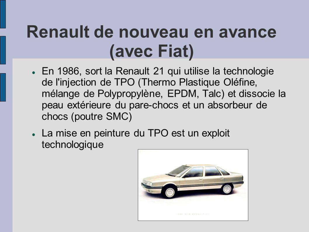 Renault de nouveau en avance (avec Fiat) En 1986, sort la Renault 21 qui utilise la technologie de l'injection de TPO (Thermo Plastique Oléfine, mélan