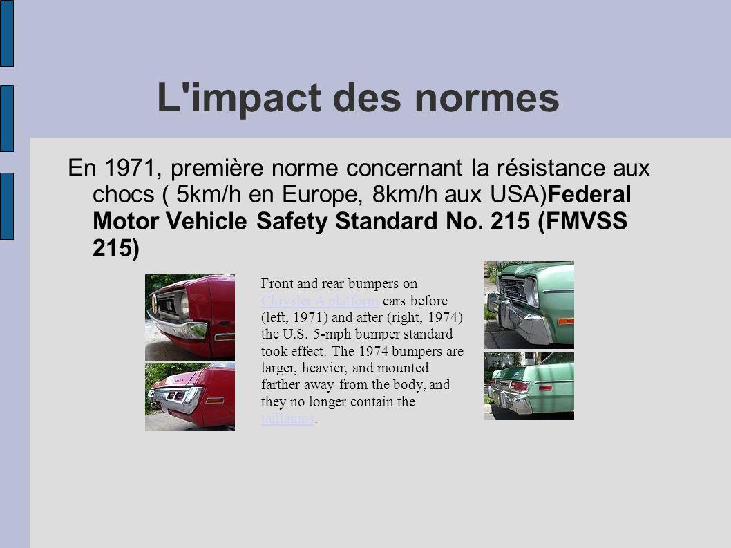 L'impact des normes En 1971, première norme concernant la résistance aux chocs ( 5km/h en Europe, 8km/h aux USA)Federal Motor Vehicle Safety Standard