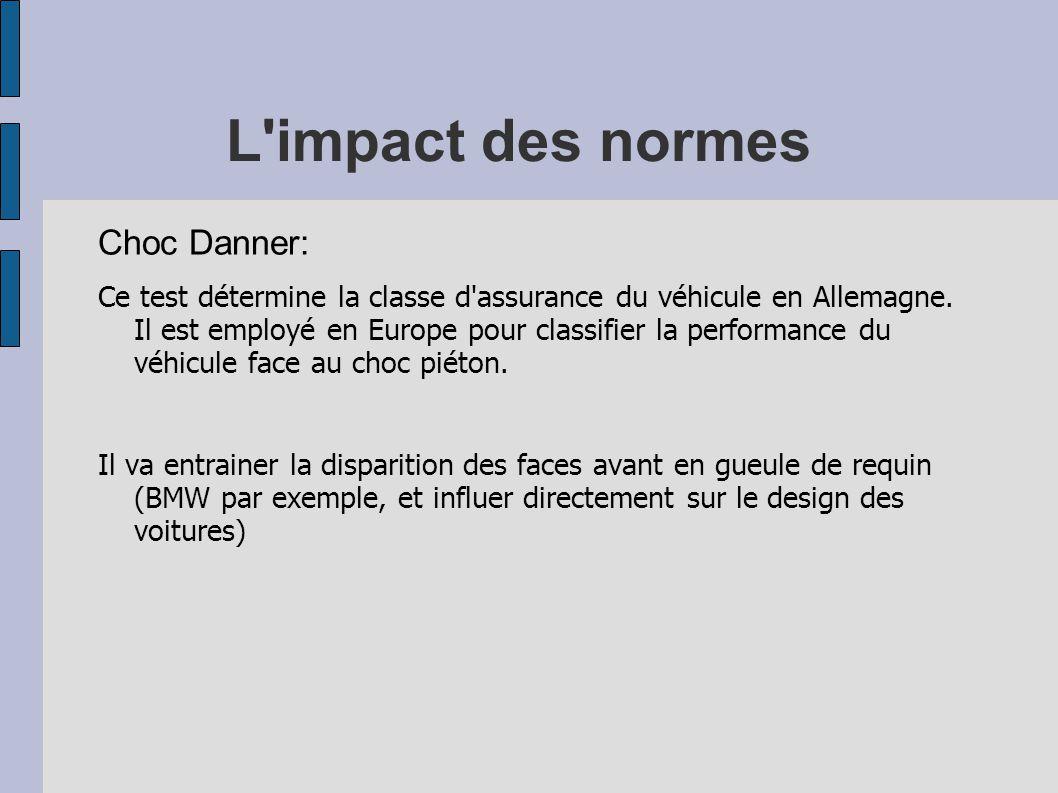 L'impact des normes Choc Danner: Ce test détermine la classe d'assurance du véhicule en Allemagne. Il est employé en Europe pour classifier la perform
