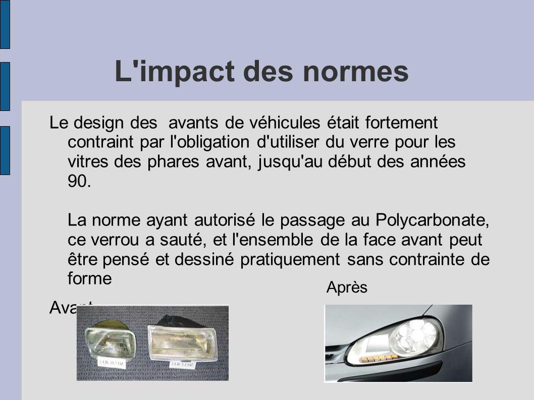 L'impact des normes Le design des avants de véhicules était fortement contraint par l'obligation d'utiliser du verre pour les vitres des phares avant,