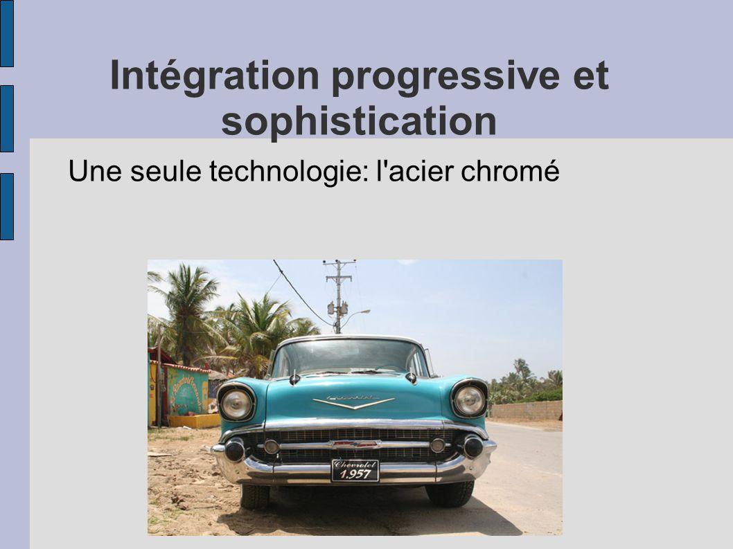 Intégration progressive et sophistication Une seule technologie: l'acier chromé