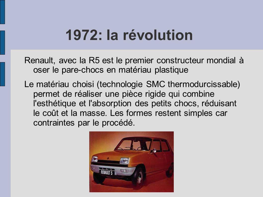 1972: la révolution Renault, avec la R5 est le premier constructeur mondial à oser le pare-chocs en matériau plastique Le matériau choisi (technologie