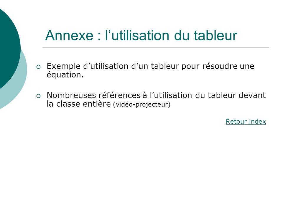 Annexe : lutilisation du tableur Exemple dutilisation dun tableur pour résoudre une équation. Nombreuses références à lutilisation du tableur devant l