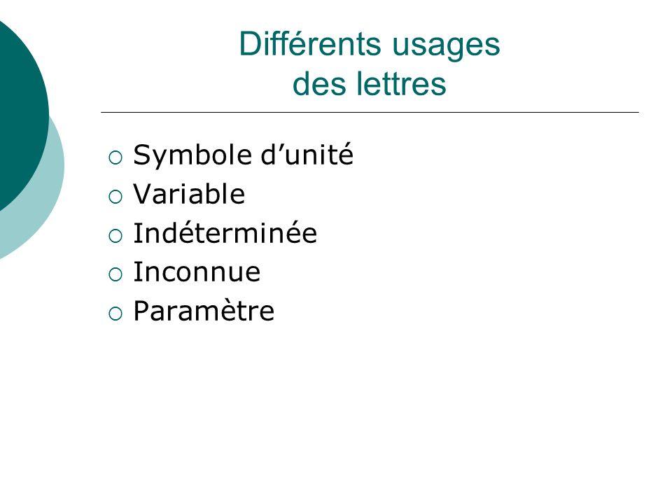 Différents usages des lettres Symbole dunité Variable Indéterminée Inconnue Paramètre