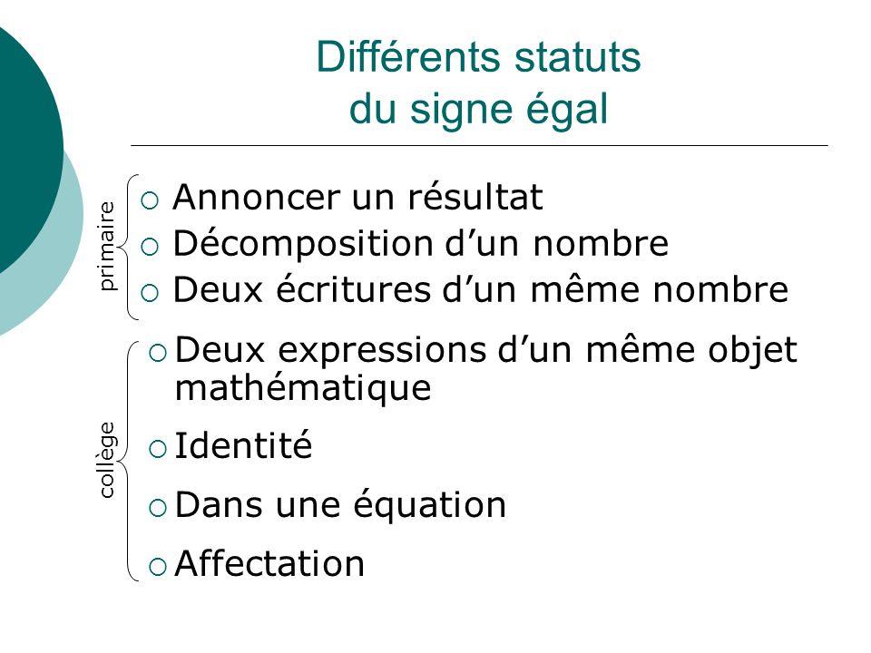 Différents statuts du signe égal Annoncer un résultat Décomposition dun nombre Deux écritures dun même nombre primaire collège Deux expressions dun mê