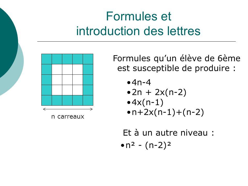 n carreaux Formules et introduction des lettres Formules quun élève de 6ème est susceptible de produire : 4n-4 2n + 2x(n-2) 4x(n-1) n+2x(n-1)+(n-2) Et