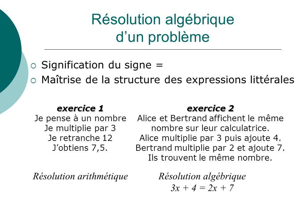 Résolution algébrique dun problème Signification du signe = Maîtrise de la structure des expressions littérales exercice 1 Je pense à un nombre Je mul