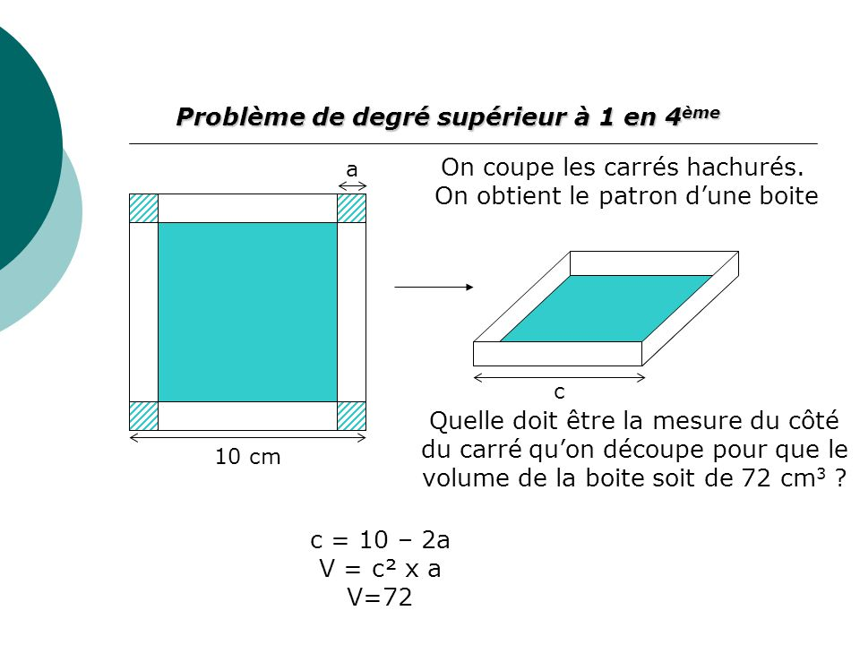 10 cm Problème de degré supérieur à 1 en 4 ème c c = 10 – 2a V = c² x a V=72 On coupe les carrés hachurés. On obtient le patron dune boite Quelle doit