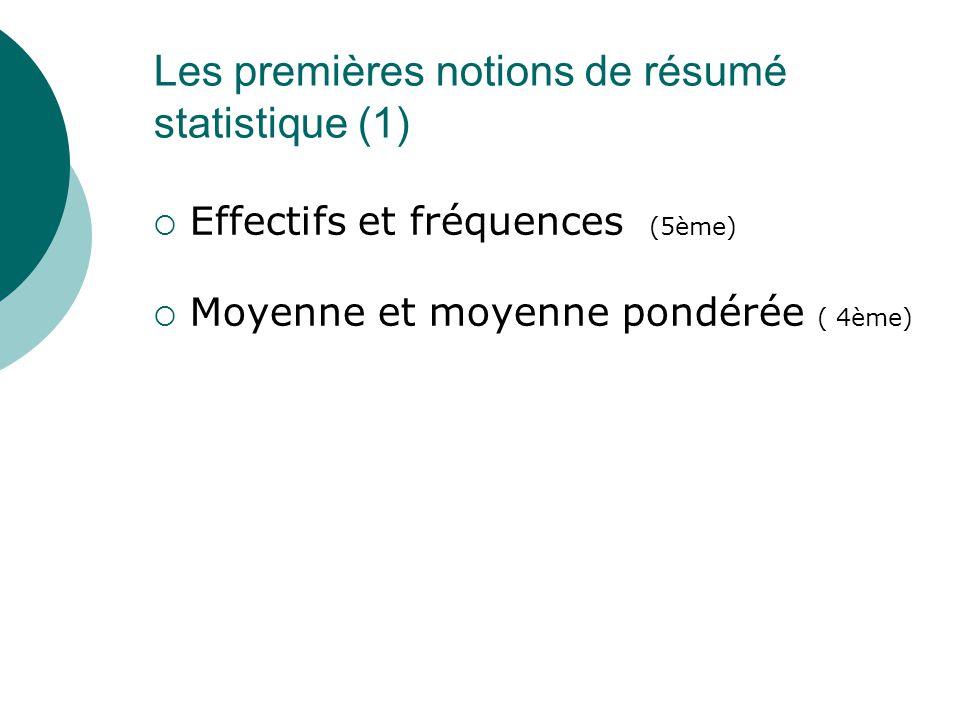 Les premières notions de résumé statistique (1) Effectifs et fréquences (5ème) Moyenne et moyenne pondérée ( 4ème)