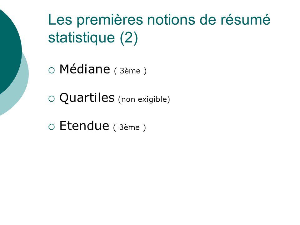 Médiane ( 3ème ) Quartiles (non exigible) Etendue ( 3ème ) Les premières notions de résumé statistique (2)
