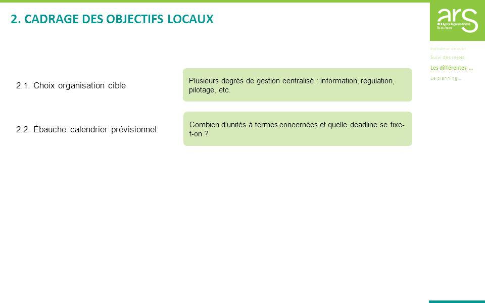 Indicateur de suivi Suivi des rejets Les différentes … Le planning … 2. CADRAGE DES OBJECTIFS LOCAUX Plusieurs degrés de gestion centralisé : informat