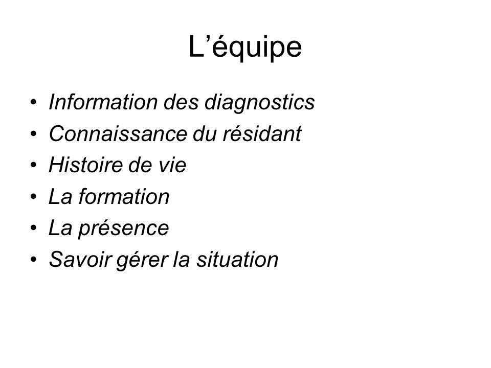 Léquipe Information des diagnostics Connaissance du résidant Histoire de vie La formation La présence Savoir gérer la situation