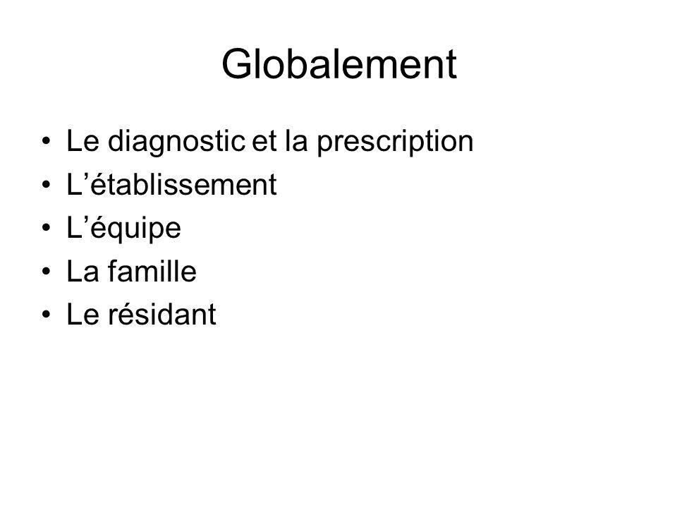 Globalement Le diagnostic et la prescription Létablissement Léquipe La famille Le résidant