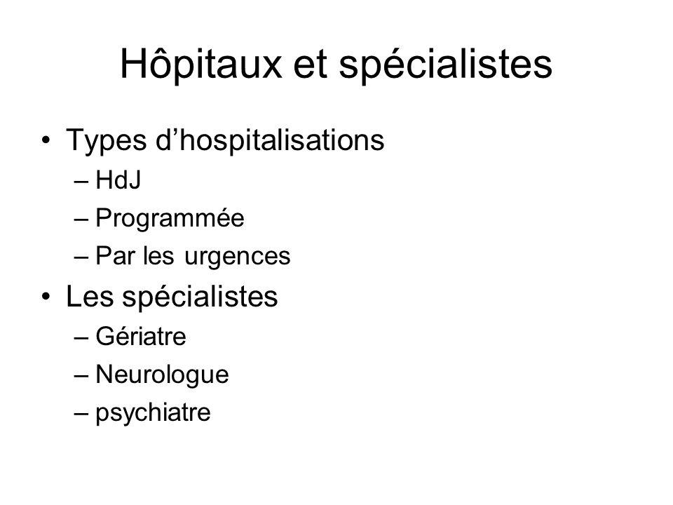 Hôpitaux et spécialistes Types dhospitalisations –HdJ –Programmée –Par les urgences Les spécialistes –Gériatre –Neurologue –psychiatre