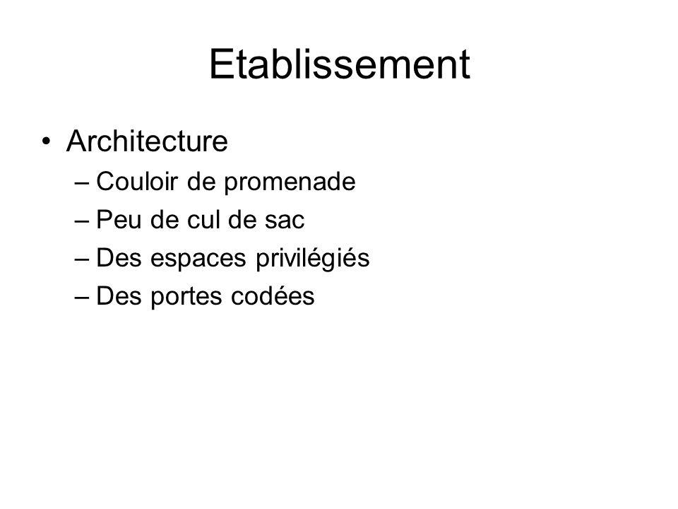 Etablissement Architecture –Couloir de promenade –Peu de cul de sac –Des espaces privilégiés –Des portes codées