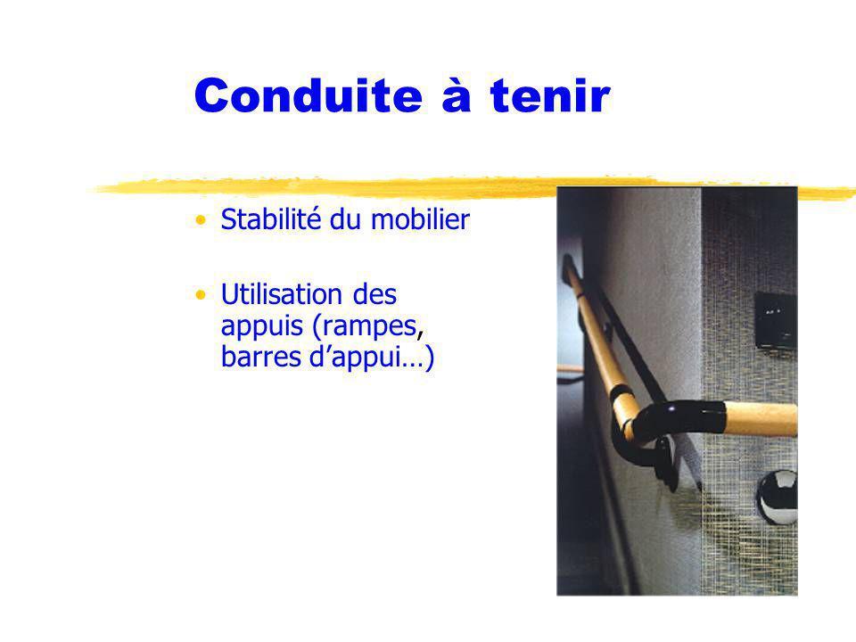 zEclairage adapté et interrupteurs accessibles zSols réguliers, non glissants et sans obstacle (attention fils électriques) Conduite à tenir