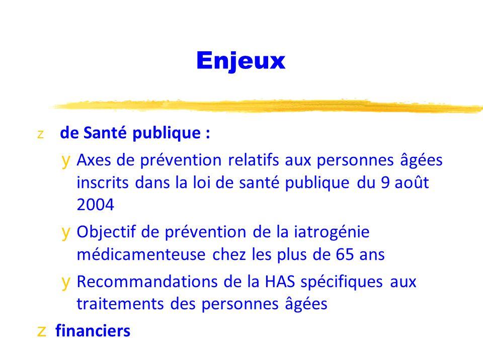 Enjeux de Santé publique : yAxes de prévention relatifs aux personnes âgées inscrits dans la loi de santé publique du 9 août 2004 yObjectif de prévent