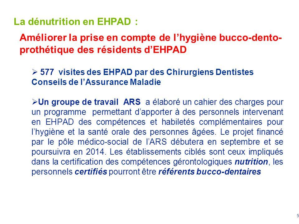 5 La dénutrition en EHPAD : Améliorer la prise en compte de lhygiène bucco-dento- prothétique des résidents dEHPAD 577 visites des EHPAD par des Chiru