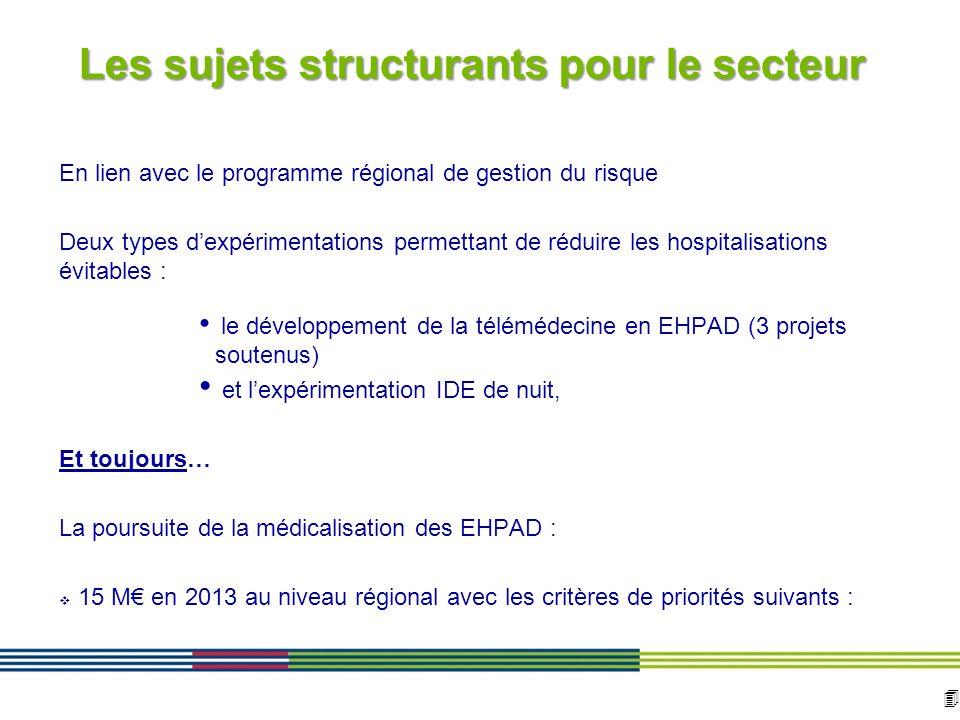 4 ARS Ile de France Direction de loffre de soins et médico-sociale 12 avril 2010 Diapositive : 4 Les sujets structurants pour le secteur En lien avec
