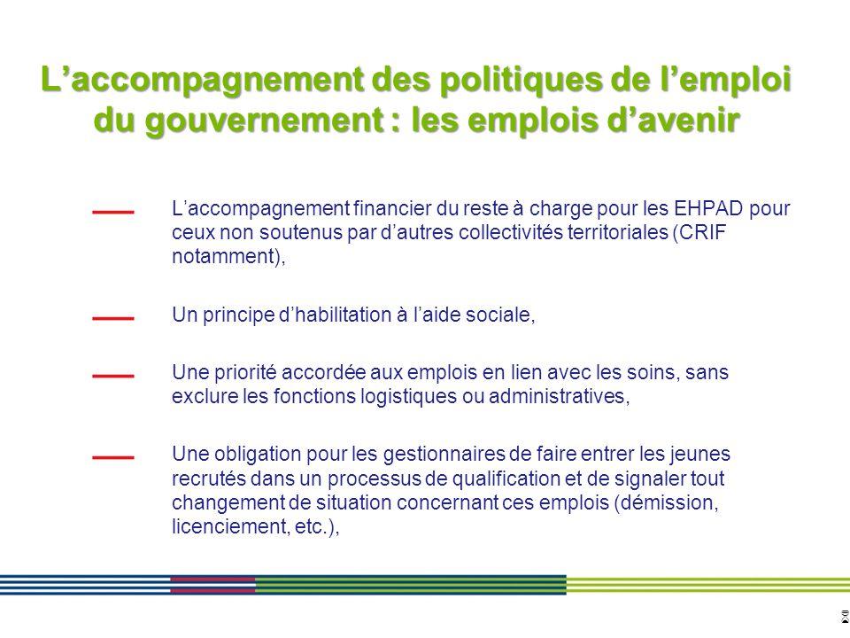 6 ARS Ile de France Direction de loffre de soins et médico-sociale 12 avril 2010 Diapositive : 6 Laccompagnement des politiques de lemploi du gouverne
