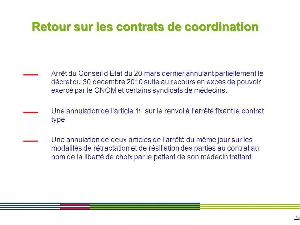 7 ARS Ile de France Direction de loffre de soins et médico-sociale 12 avril 2010 Diapositive : 7 Retour sur les contrats de coordination Arrêt du Cons