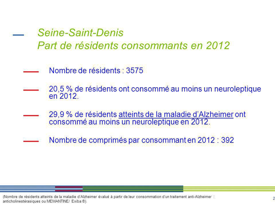 2 Seine-Saint-Denis Part de résidents consommants en 2012 Nombre de résidents : 3575 20,5 % de résidents ont consommé au moins un neuroleptique en 2012.