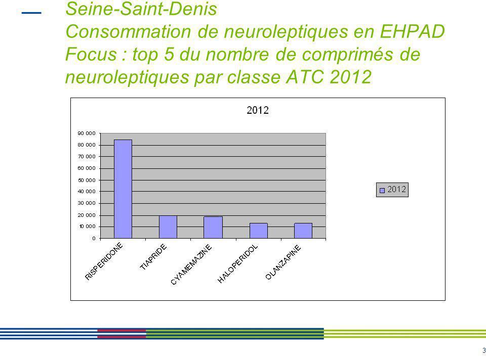 3 Seine-Saint-Denis Consommation de neuroleptiques en EHPAD Focus : top 5 du nombre de comprimés de neuroleptiques par classe ATC 2012