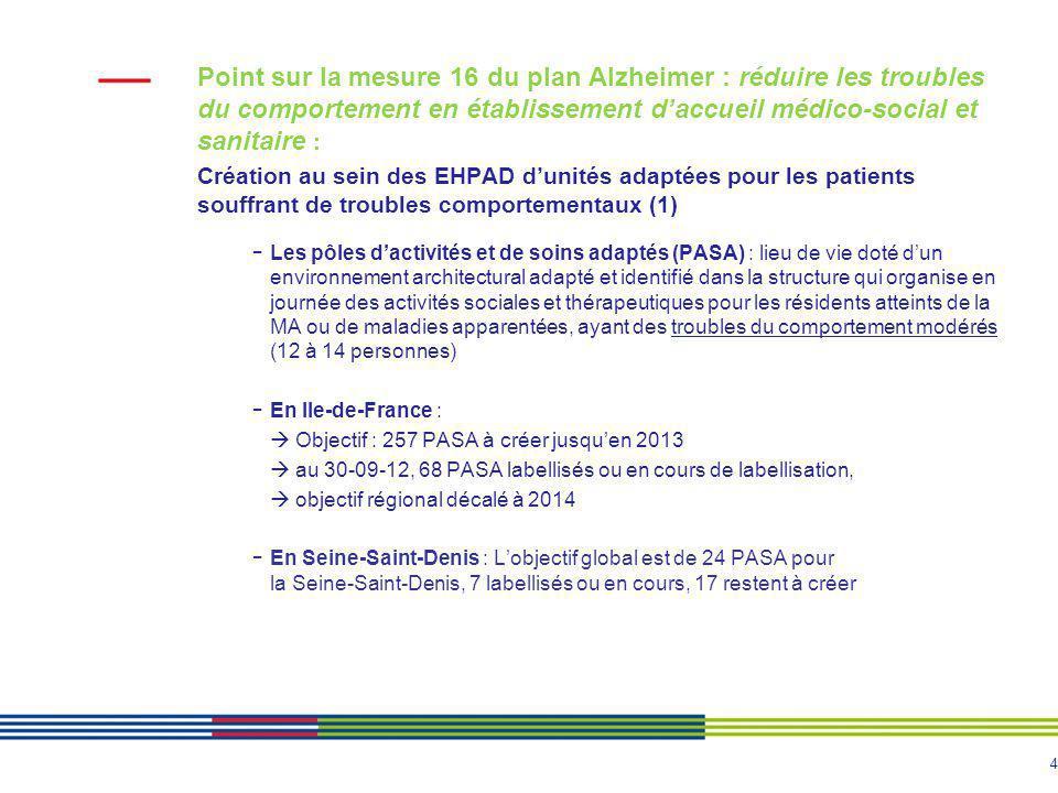 4 Point sur la mesure 16 du plan Alzheimer : réduire les troubles du comportement en établissement daccueil médico-social et sanitaire : Création au s