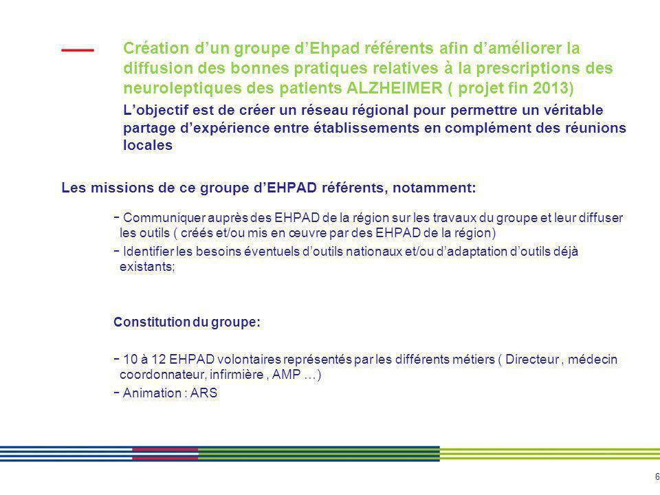 6 Création dun groupe dEhpad référents afin daméliorer la diffusion des bonnes pratiques relatives à la prescriptions des neuroleptiques des patients