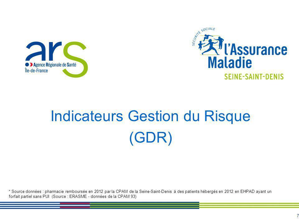 7 Indicateurs Gestion du Risque (GDR) * Source données : pharmacie remboursée en 2012 par la CPAM de la Seine-Saint-Denis à des patients hébergés en 2012 en EHPAD ayant un forfait partiel sans PUI (Source : ERASME - données de la CPAM 93)
